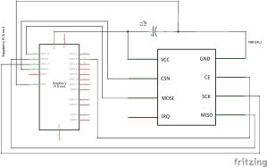raspi-nrf24-schema